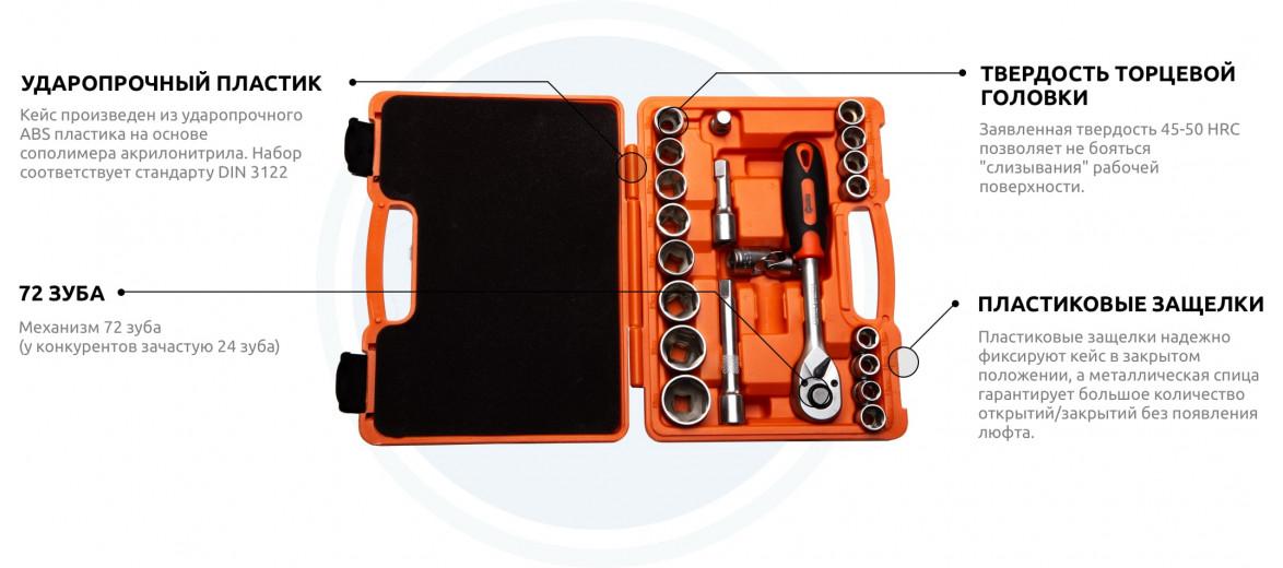 Набор инструментов Polax - 21 единица